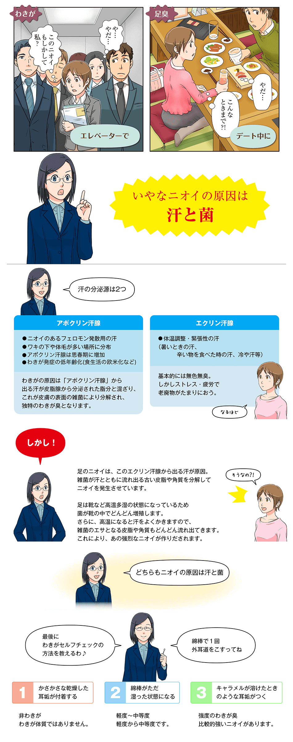 cleaneo、漫画